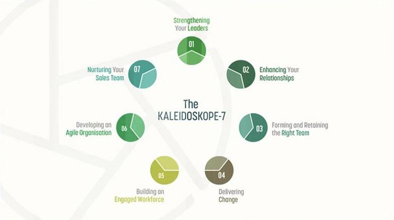 Kaleidoskope-7